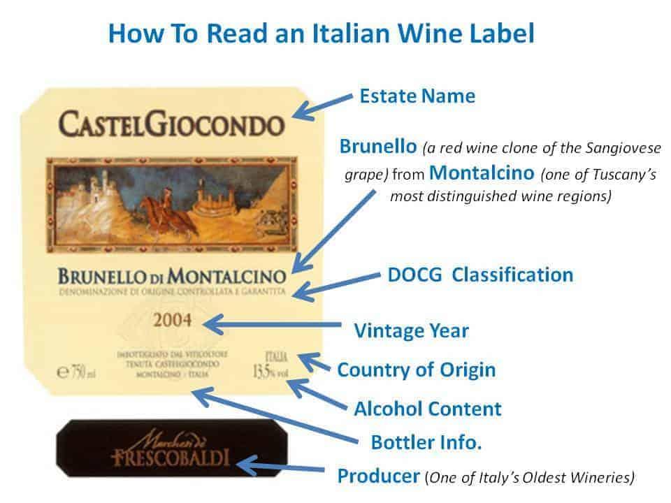 Intro to Umbria, Campania and Italian wine law 101
