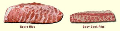 Spare-vs-Baby-Back-Ribs-via-foodlovercentral.com_.jpg