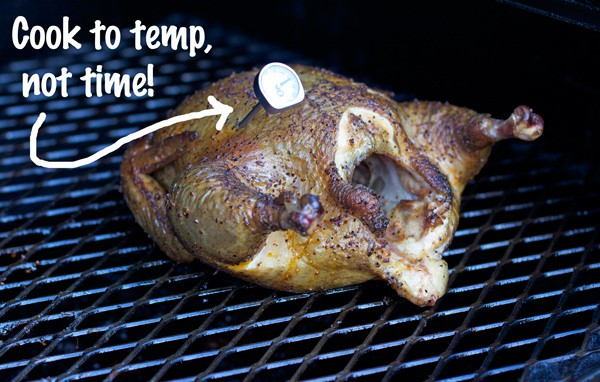Checking temperature on a smoked chicken