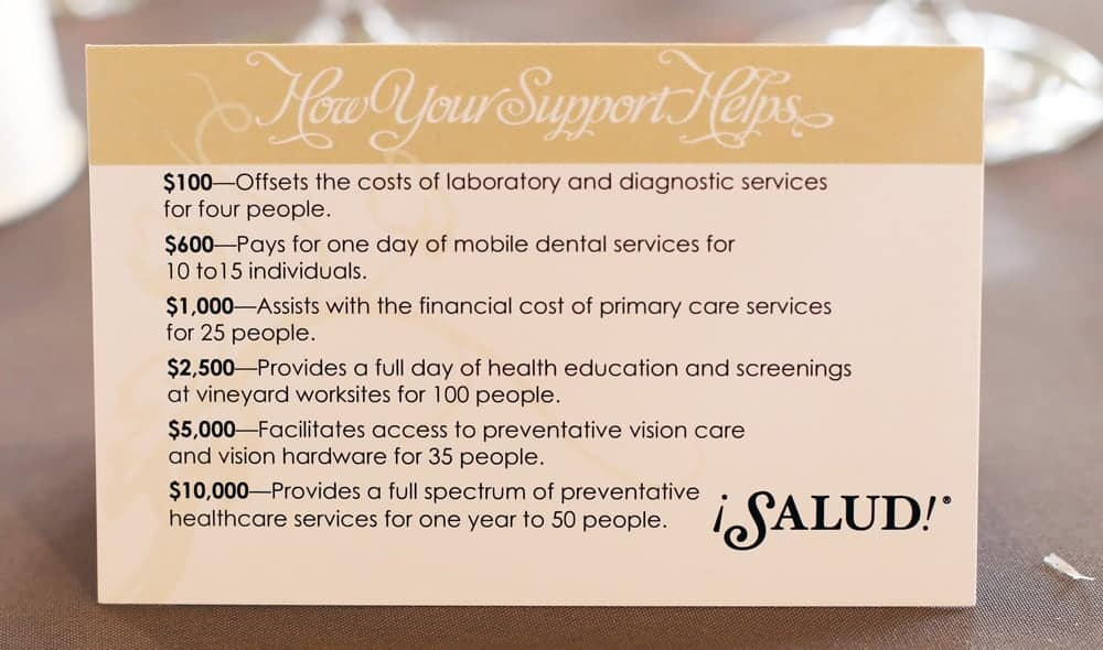 How your support helps ¡Salud!