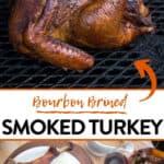 Smoked Turkey pin for pinterest